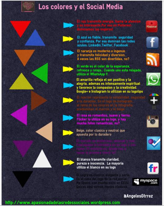 Colores en Social Media infografía