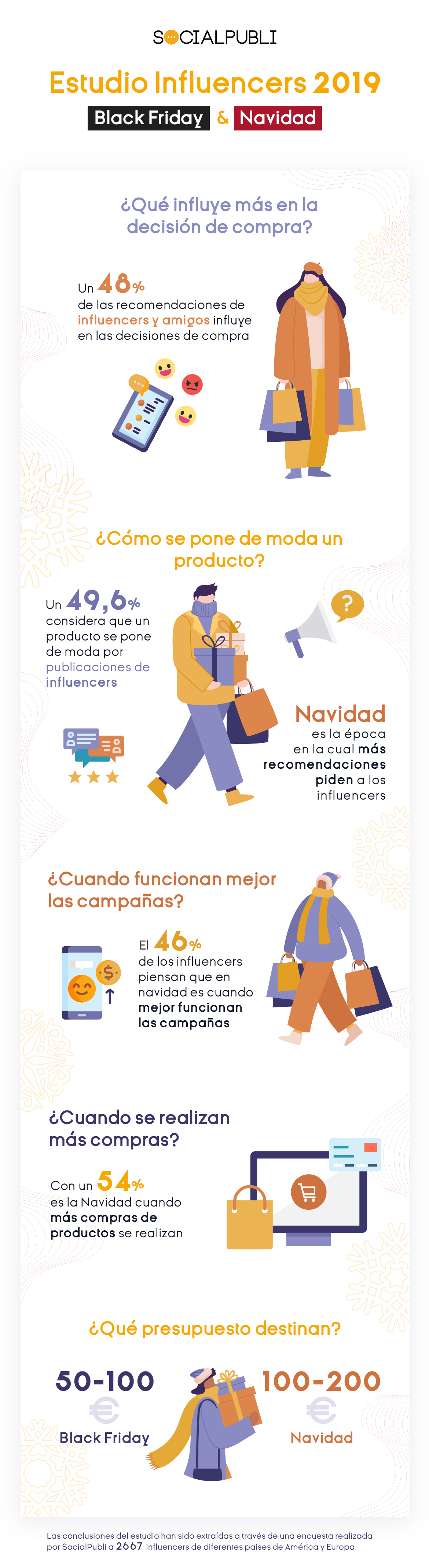 Estudio Influencers 2019 Black Friday y Navidad